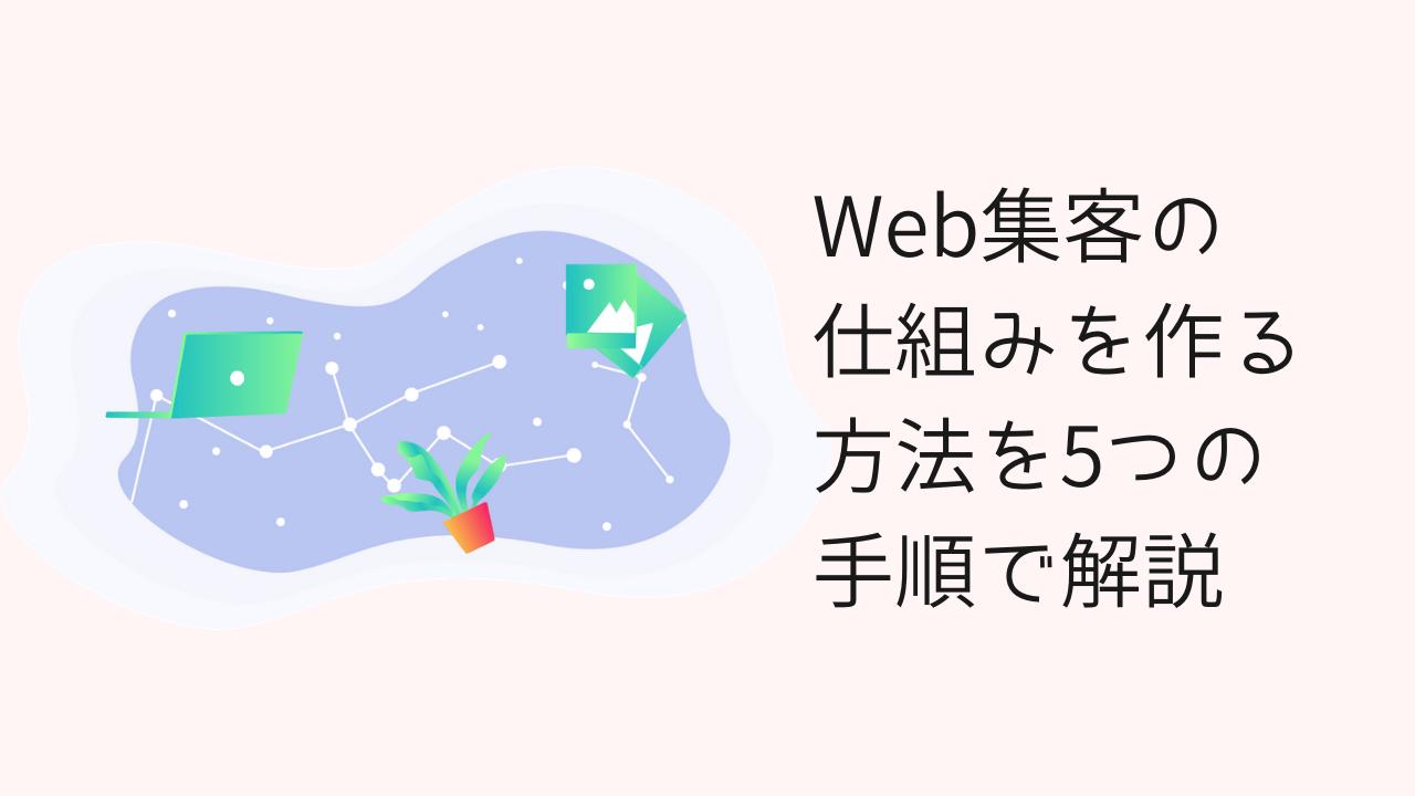 【初心者】Web集客の仕組みを作る方法を5つの手順で解説【公開】